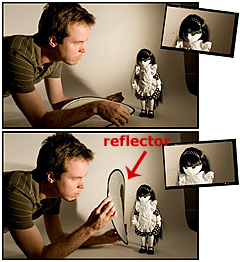 how to use a photography reflector