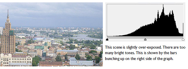 photography basics - the camera histogram. Example using an over-exposed scene