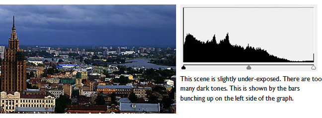 photography basics - the camera histogram. Example using an under-exposed scene